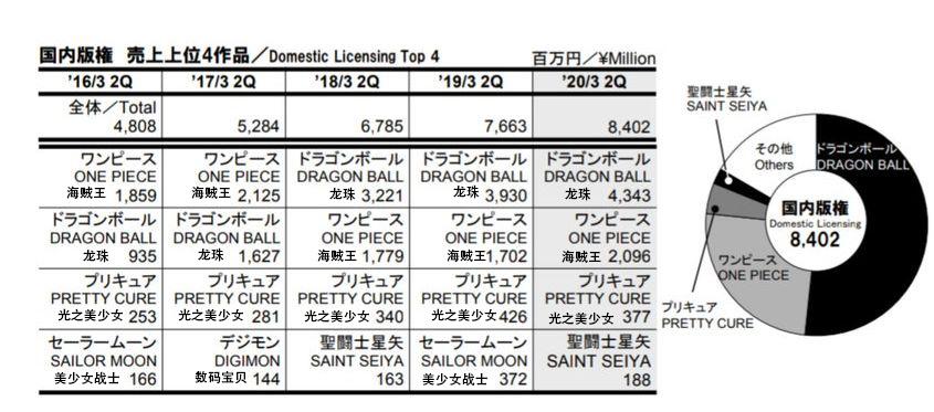 图表01翻译