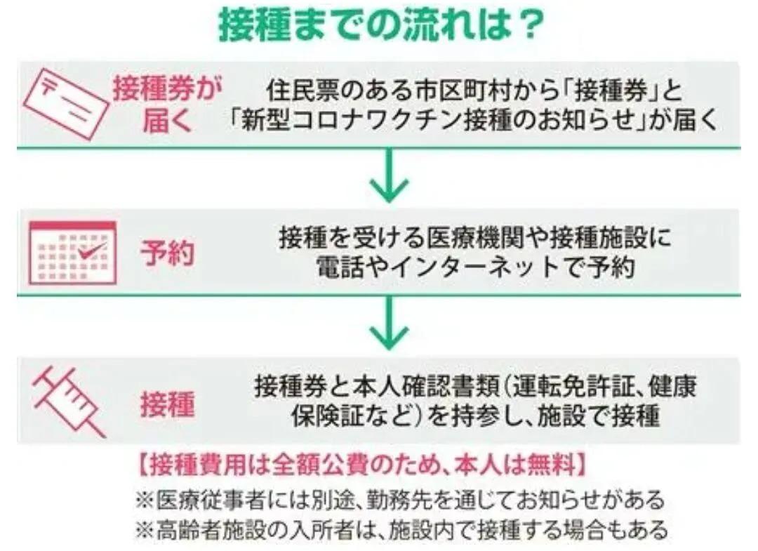 万众瞩目的日本首批新冠疫苗接种开始了