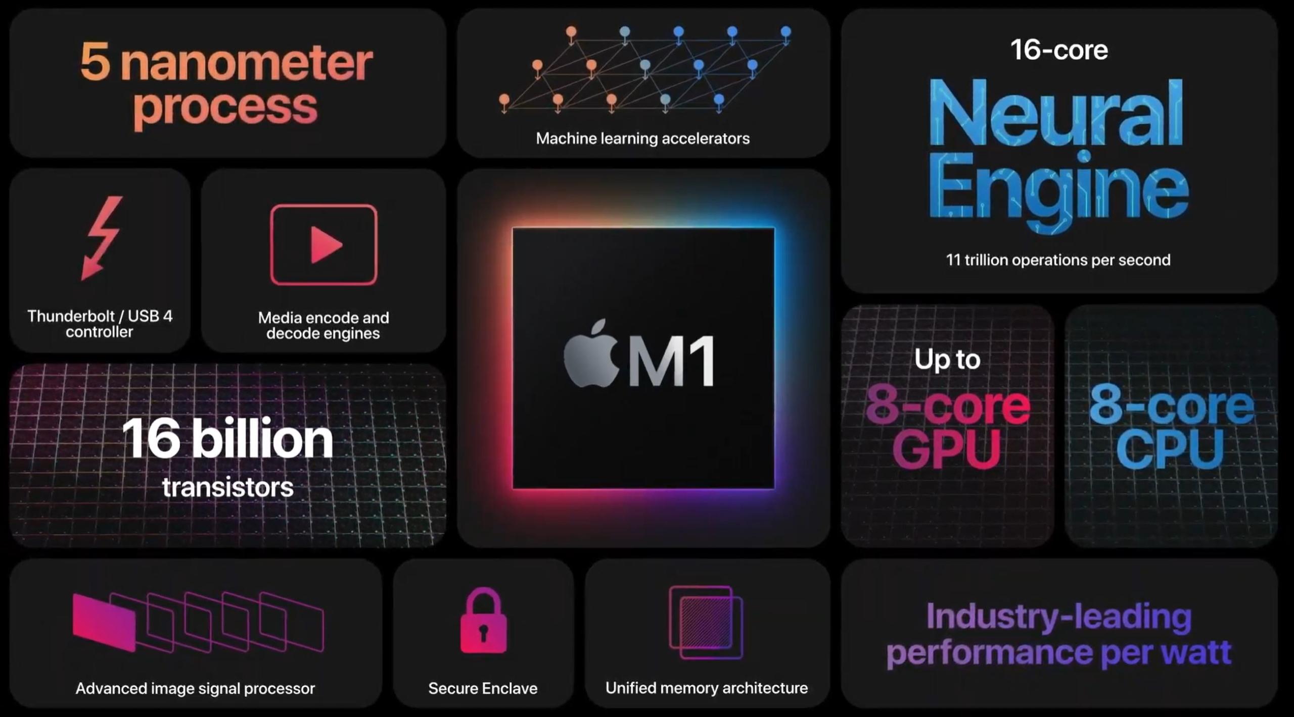 Apple Silicon M1 应用安装后运行闪退怎么办?