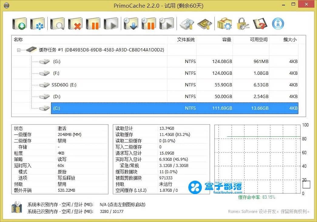 PrimoCache v2.2.0 无限试用版,提升机械硬盘性能,性能超越SSD