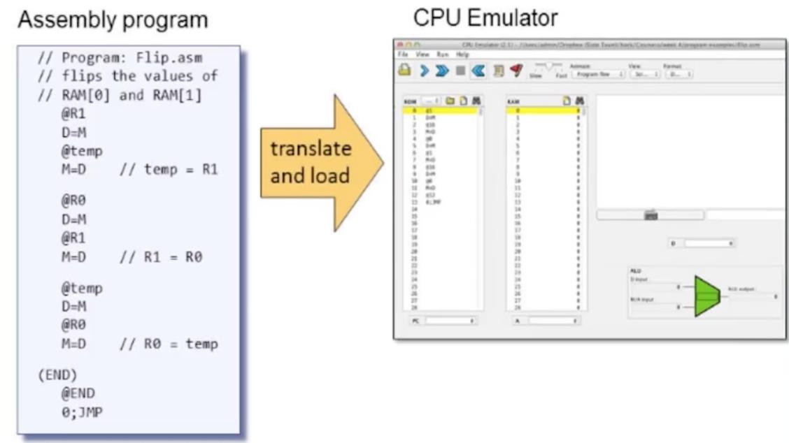 CPU Emulator