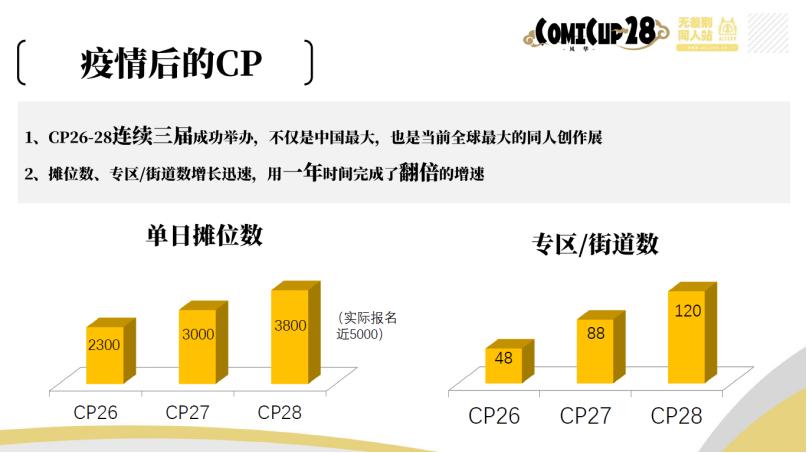 """让创作被看见:ACG创作者所讲述的""""中国故事""""724"""