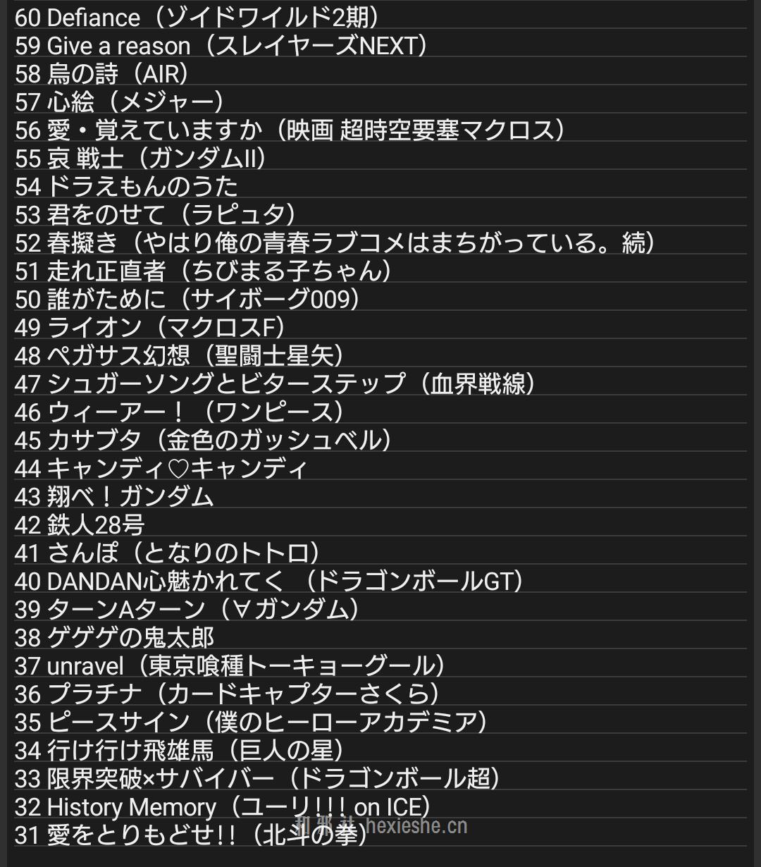 13万人票选动画歌曲TOP100_和邪社 (4)