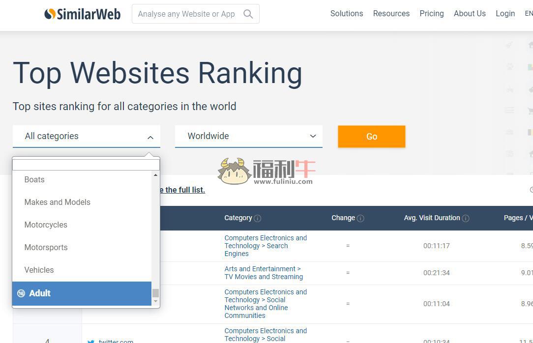 similarweb:一个网站排名和竞争性数据分析的网络平台插图1