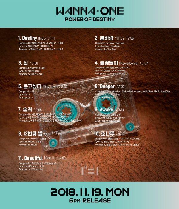 Wanna One新专辑音源外泄事件再次上演,粉丝愤怒:第二次了!插图1