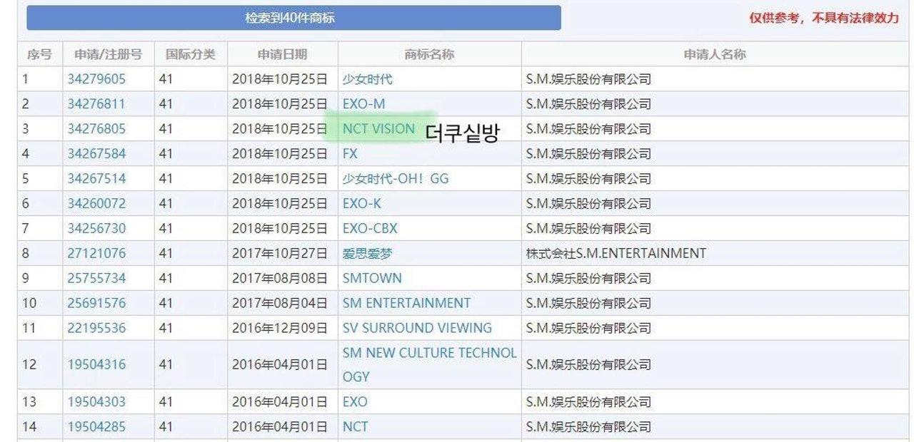 SM公布WINWIN不参与NCT127回归活动,网友猜测NCT的中国小分队要来了插图3