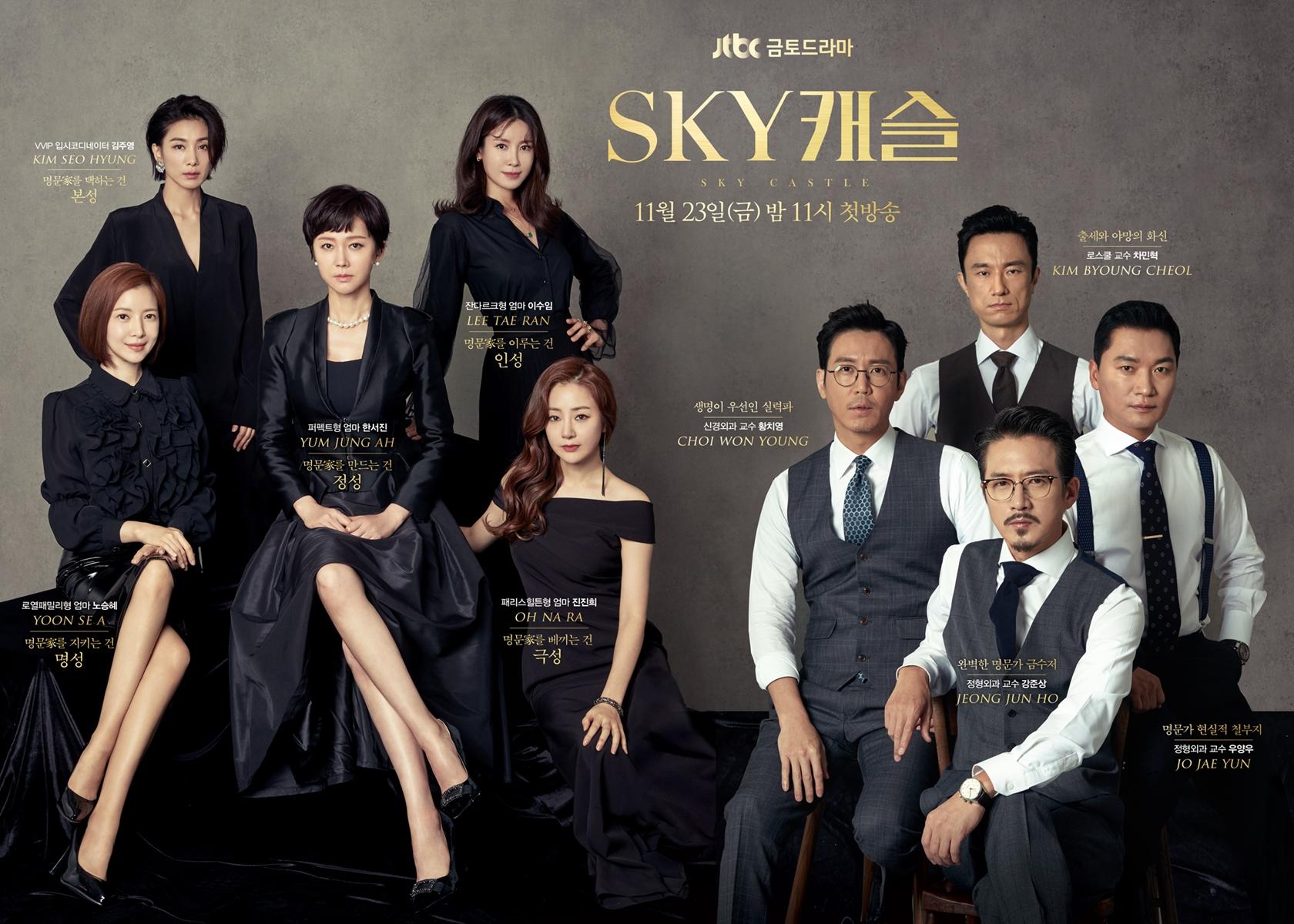 话题韩剧《天空之城》年轻男演员大盘点,演技+颜值大爆发!插图1