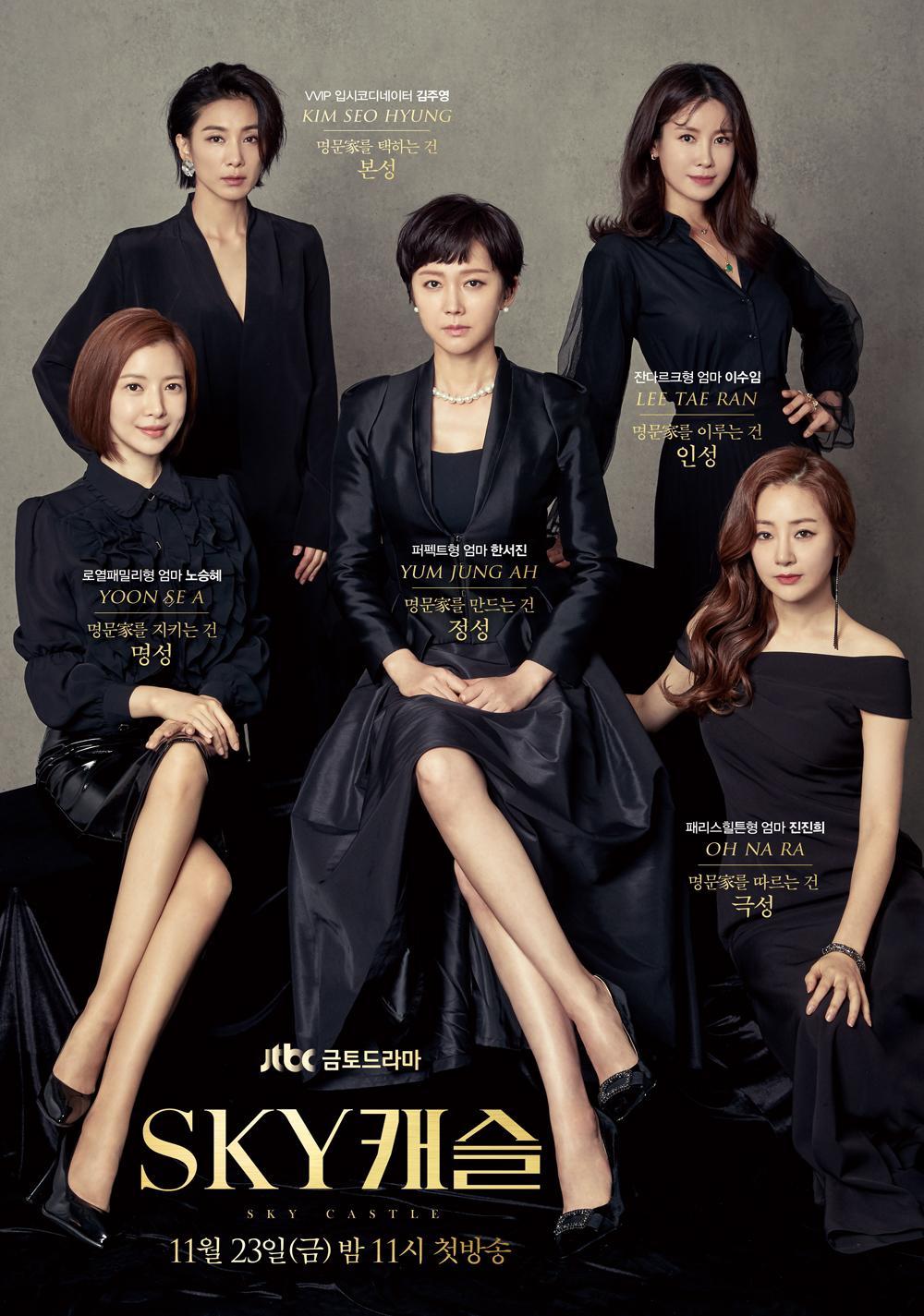 韩国JTBC强势崛起,这7部高水准韩剧全部是他们出品!插图10