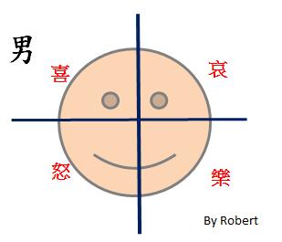眼皮跳是什么原因?浅谈眼皮跳代表的意义插图(3)