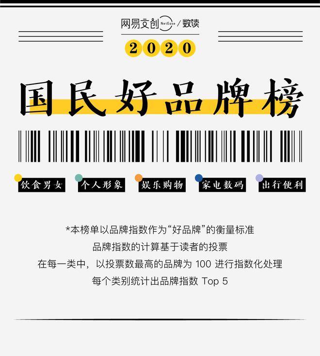 中国人最爱的品牌,都在这了