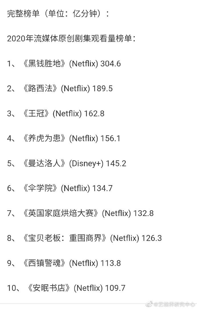 腾讯视频评出的年度观众喜爱剧TOP12