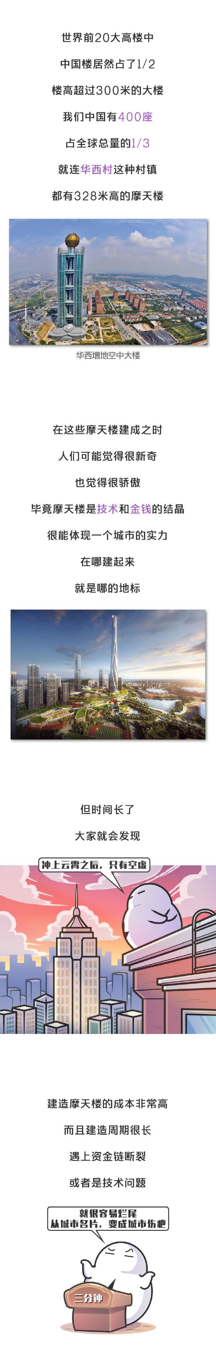 赛格大厦抖动原因查明,摩天楼是点错的科技树吗?